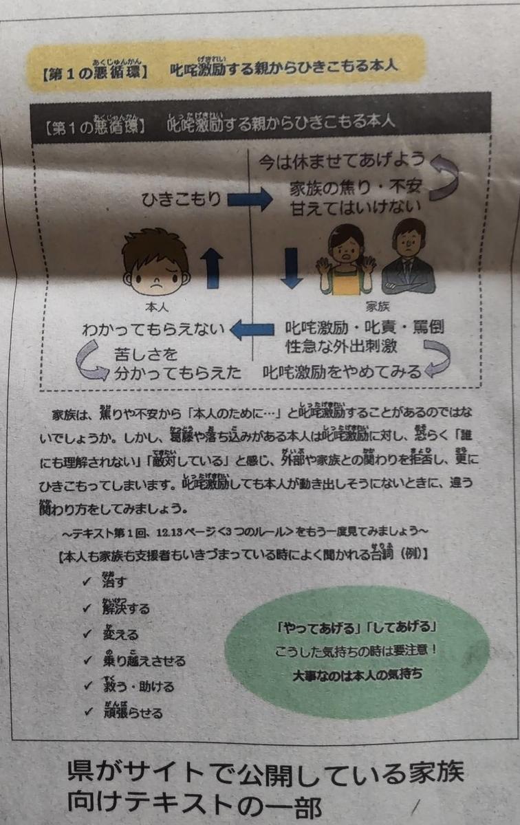 f:id:kazura-kobayashi:20210908161238j:plain
