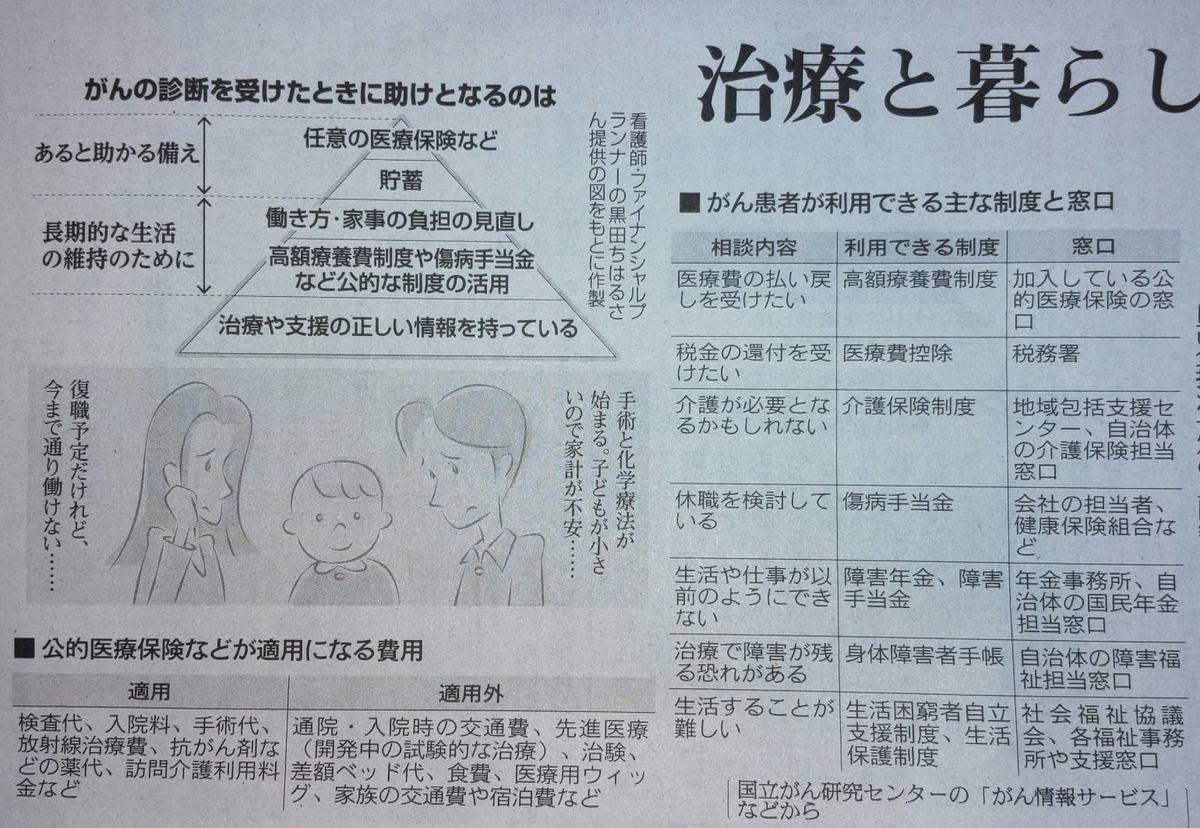 f:id:kazura-kobayashi:20210929150339j:plain