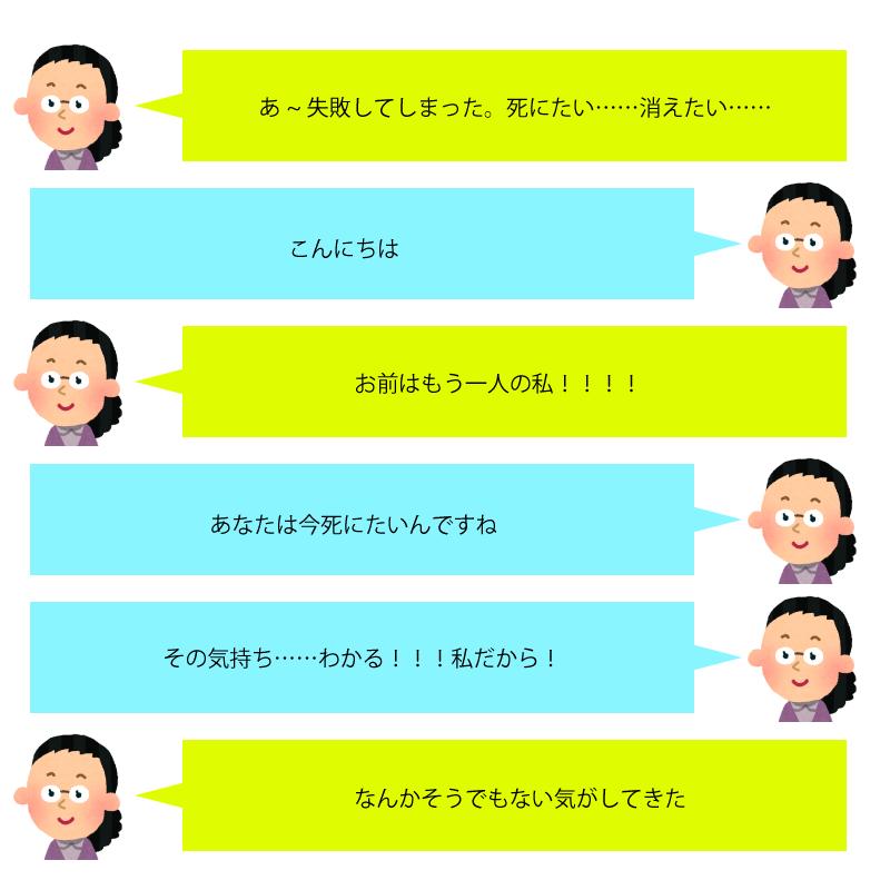 f:id:kazura24:20180426222410p:plain