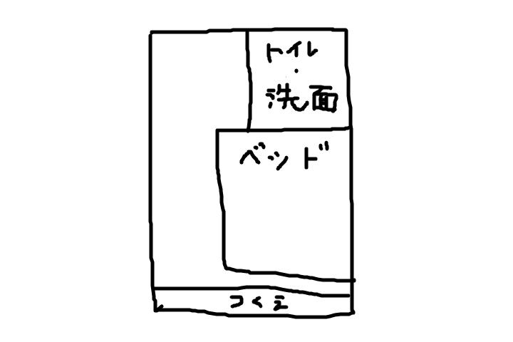 f:id:kazura24:20191011130620p:plain