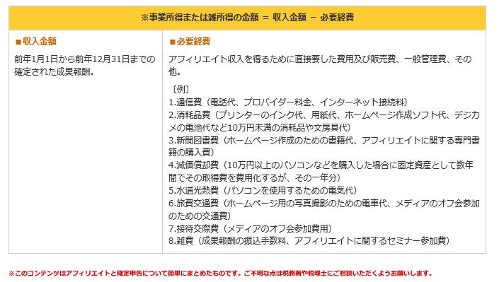 f:id:kazusa39:20200216154317p:plain
