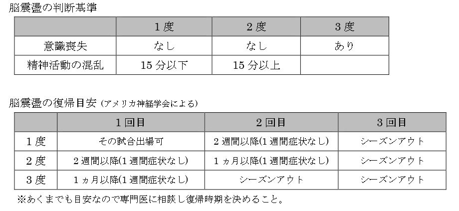 f:id:kazusuzuki1210:20200421213939j:plain