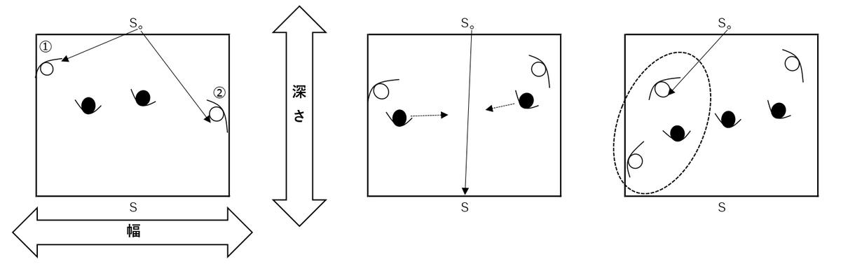 f:id:kazusuzuki1210:20200504164403j:plain