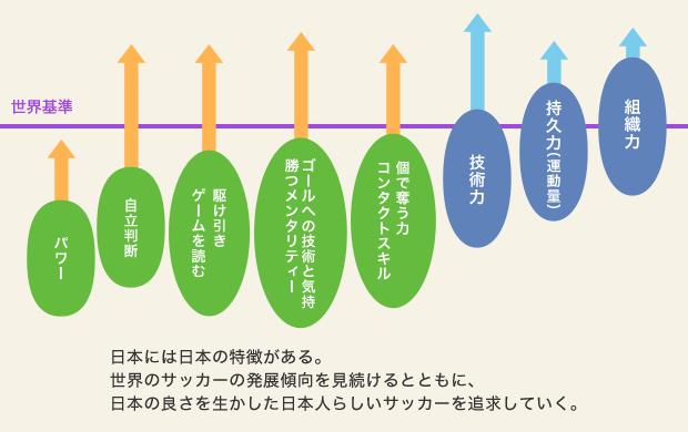 f:id:kazusuzuki1210:20200530132750p:plain
