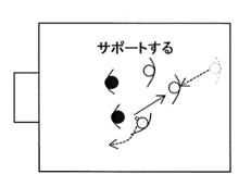 f:id:kazusuzuki1210:20200607212055p:plain