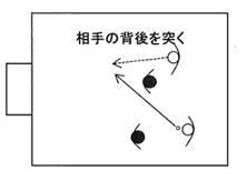 f:id:kazusuzuki1210:20200607220750p:plain