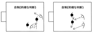 f:id:kazusuzuki1210:20200608234253p:plain