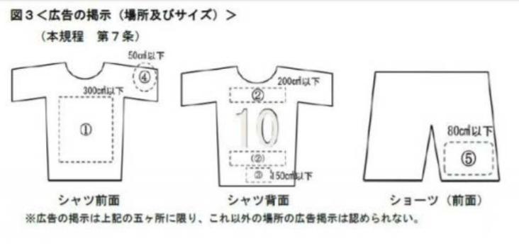 f:id:kazusuzuki1210:20200612213002p:plain