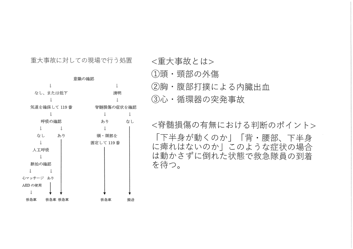 f:id:kazusuzuki1210:20200617210029j:plain