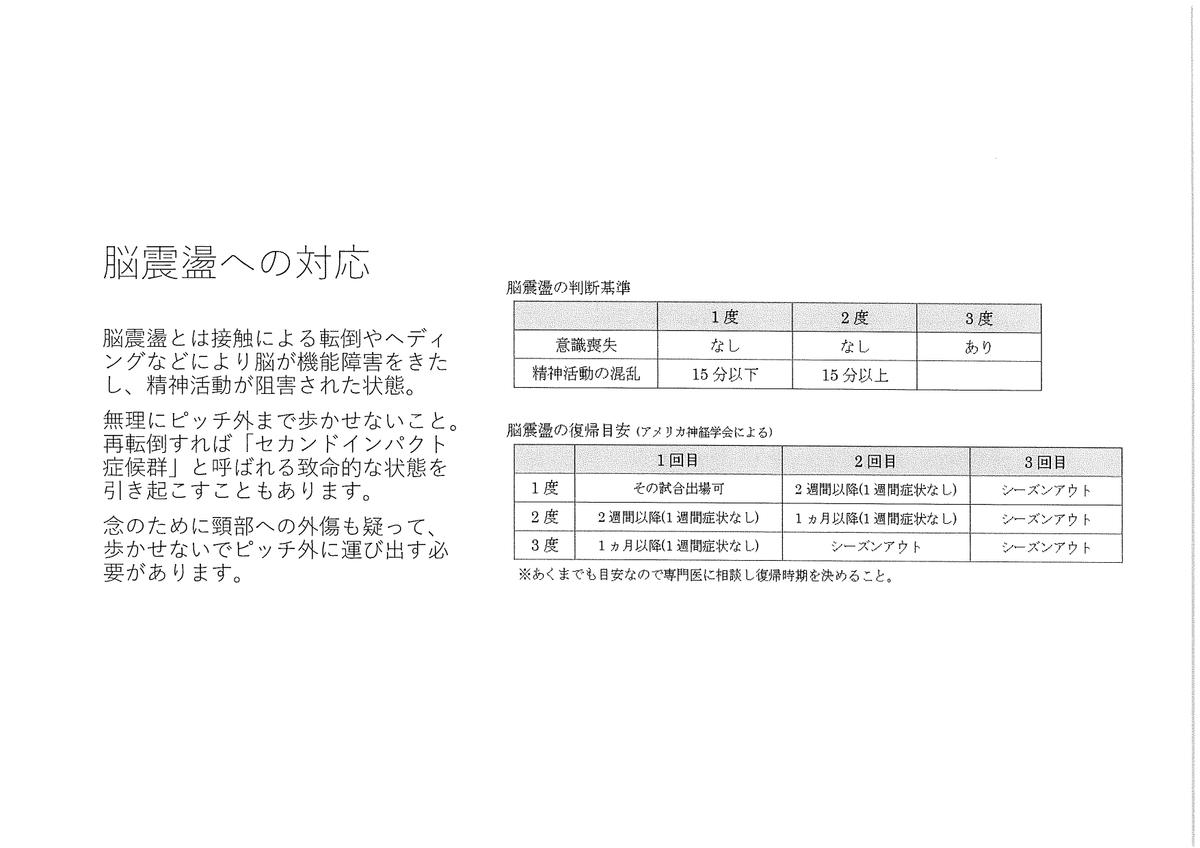 f:id:kazusuzuki1210:20200617210126j:plain