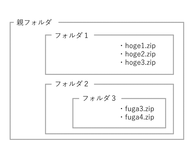 f:id:kazutaka83:20170908203313p:plain