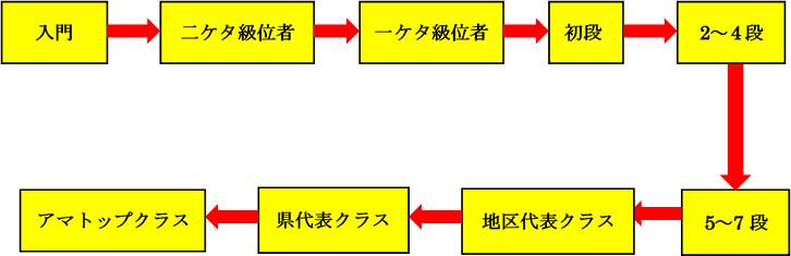 f:id:kazutan0813:20161207165401p:plain