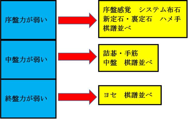 f:id:kazutan0813:20161217134927p:plain