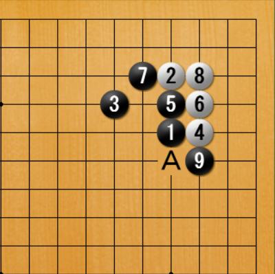 f:id:kazutan0813:20161222223032p:plain