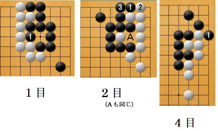 f:id:kazutan0813:20161223221117p:plain