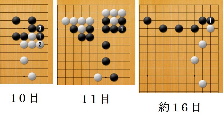f:id:kazutan0813:20161223221125p:plain