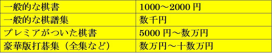 f:id:kazutan0813:20161225191535p:plain