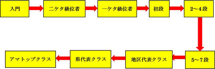 f:id:kazutan0813:20161230190015p:plain