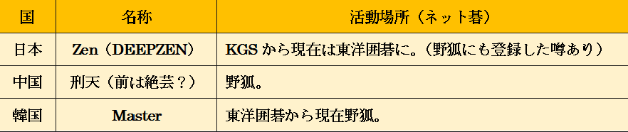 f:id:kazutan0813:20170102154223p:plain
