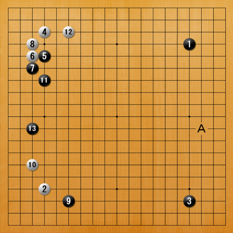 f:id:kazutan0813:20170102160800p:plain