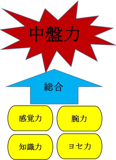 f:id:kazutan0813:20170221172758p:plain