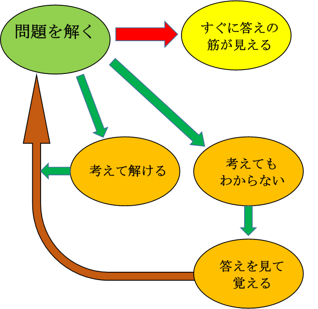 f:id:kazutan0813:20170223205945p:plain