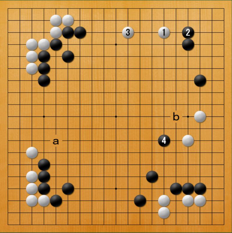 f:id:kazutan0813:20170311225049p:plain