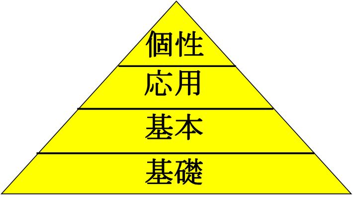 f:id:kazutan0813:20170331234116p:plain