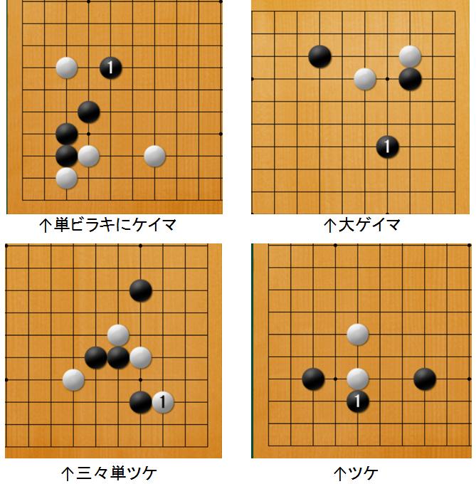 f:id:kazutan0813:20170406224229p:plain