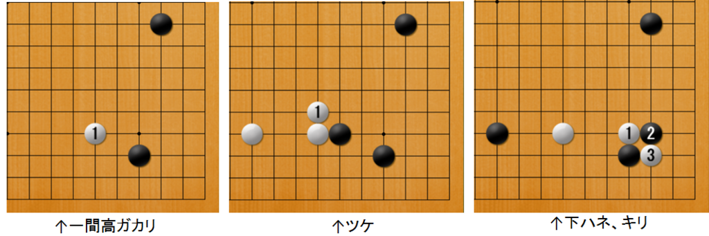 f:id:kazutan0813:20170406224420p:plain