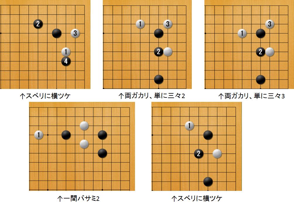 f:id:kazutan0813:20170423224353p:plain