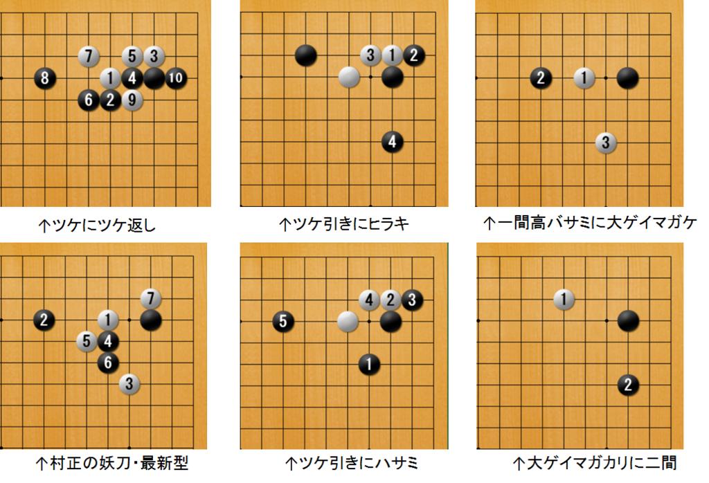 f:id:kazutan0813:20170423224532p:plain