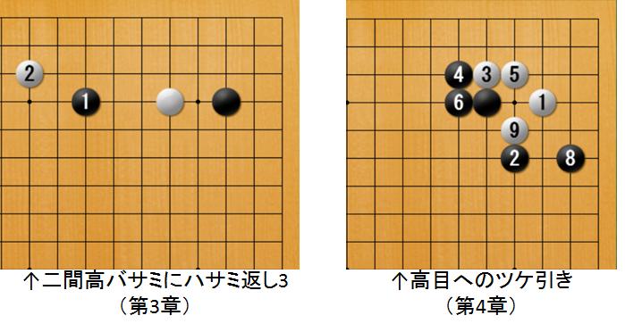 f:id:kazutan0813:20170423224749p:plain