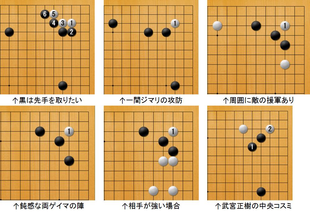 f:id:kazutan0813:20170427220557p:plain