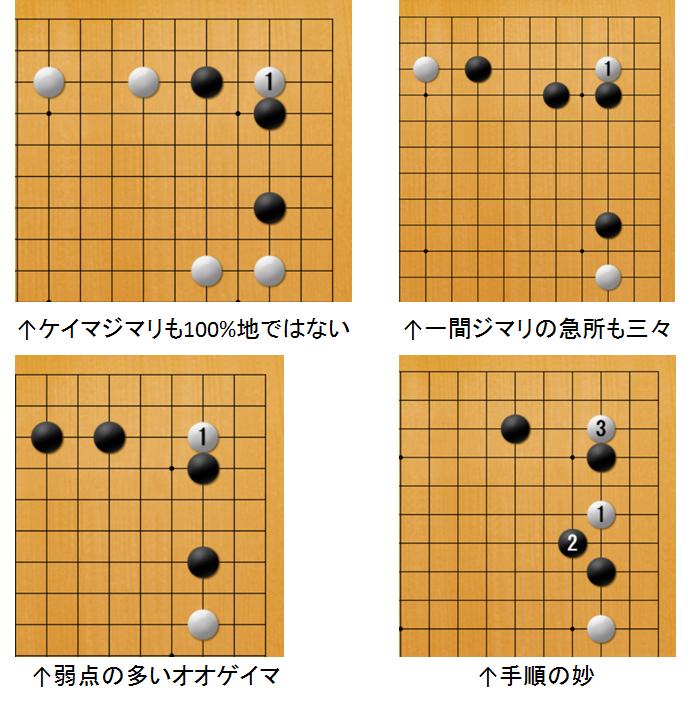 f:id:kazutan0813:20170427220826p:plain
