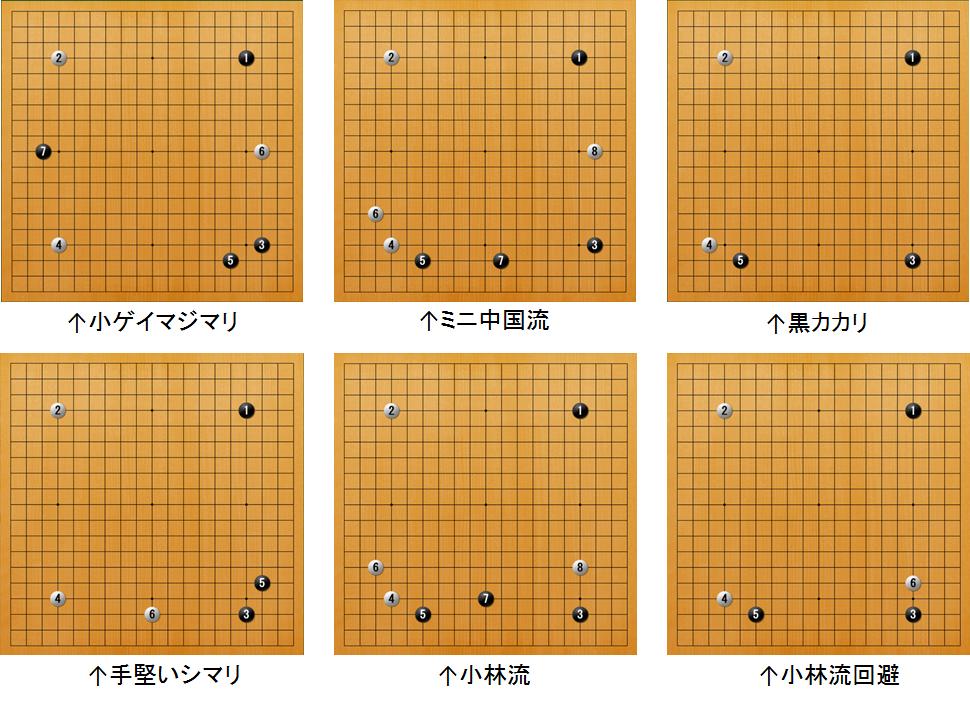 f:id:kazutan0813:20170428223527p:plain