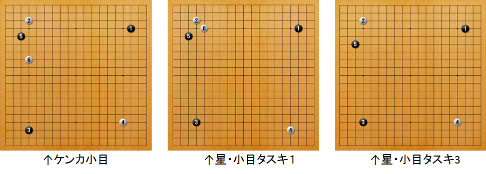 f:id:kazutan0813:20170428223750p:plain