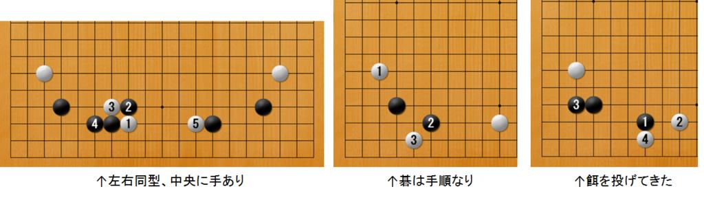 f:id:kazutan0813:20170501221055p:plain