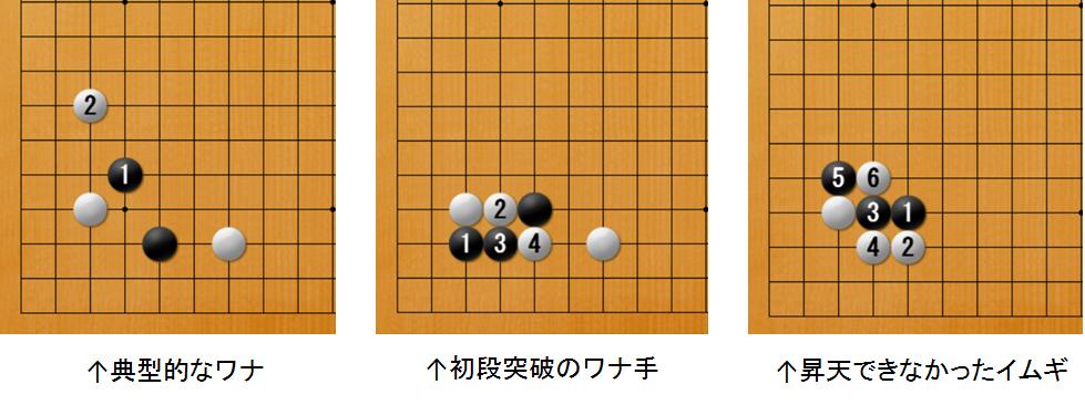 f:id:kazutan0813:20170501221442p:plain