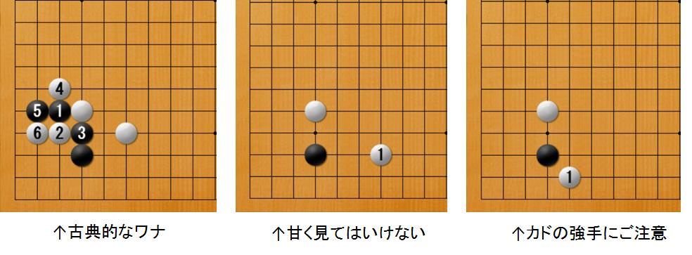 f:id:kazutan0813:20170501221623p:plain