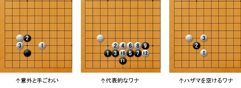 f:id:kazutan0813:20170501221925p:plain