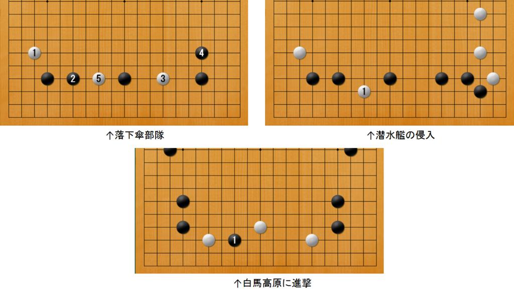 f:id:kazutan0813:20170504133618p:plain