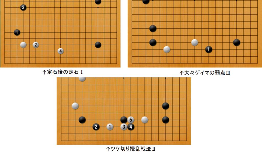 f:id:kazutan0813:20170504133812p:plain