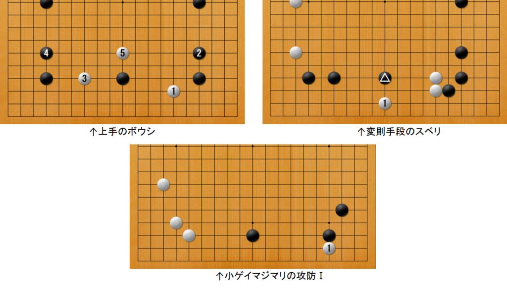 f:id:kazutan0813:20170504134032p:plain