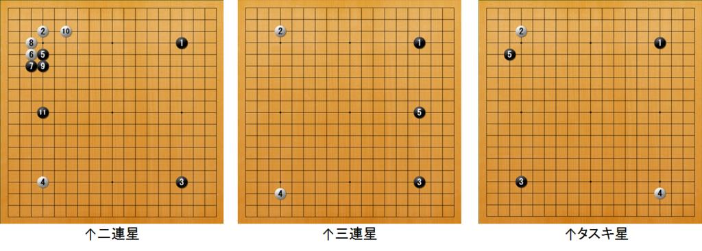 f:id:kazutan0813:20170505223317p:plain