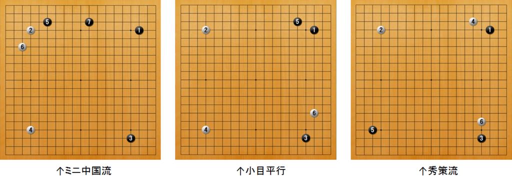 f:id:kazutan0813:20170505223639p:plain