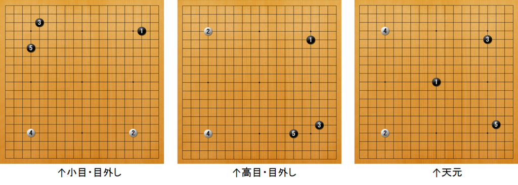 f:id:kazutan0813:20170505223844p:plain
