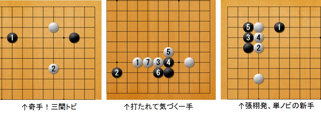 f:id:kazutan0813:20170514231523p:plain