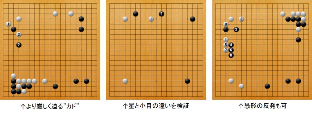 f:id:kazutan0813:20170514231633p:plain