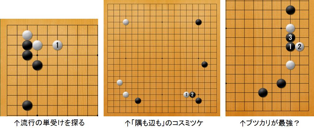 f:id:kazutan0813:20170514231806p:plain